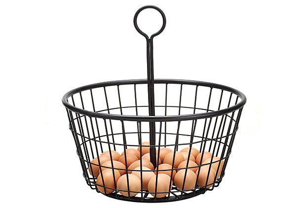 wire basket problem...