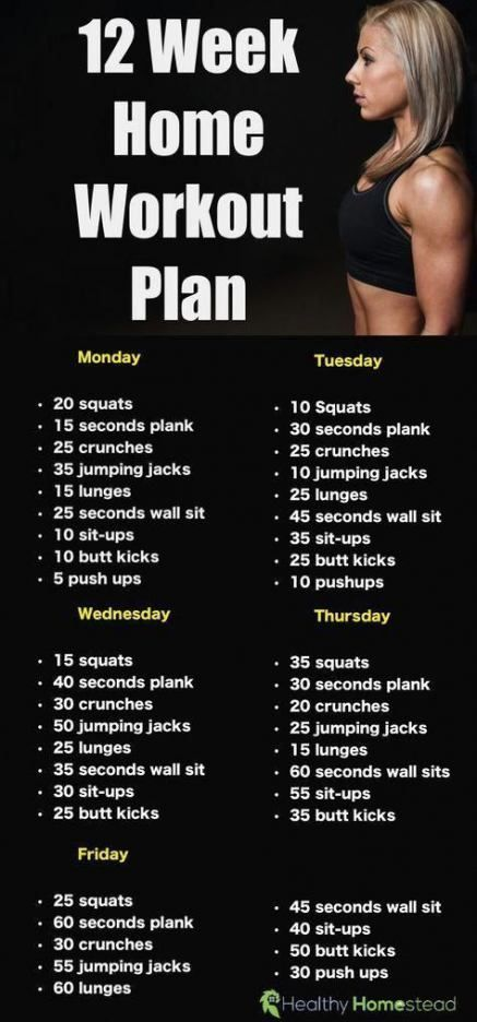 40 Trendy Ideas Home Workout Plan Challenges 12 Weeks Check more at www.skinwell…