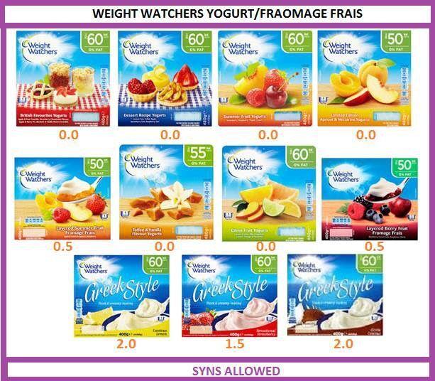 Syn Free Yoghurts Google Search Slimming World