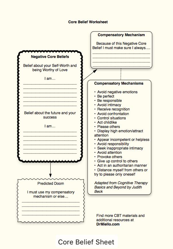 Image Result For Cbt Worksheet Depression