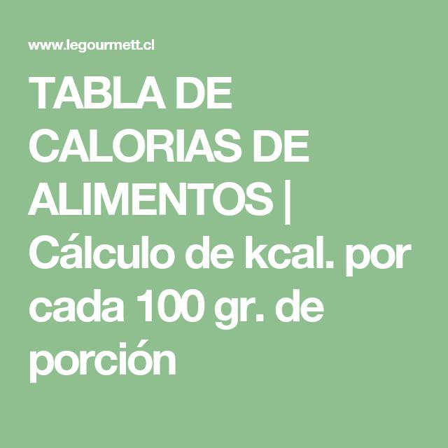 Tabla de alimentos con calorias por porcion