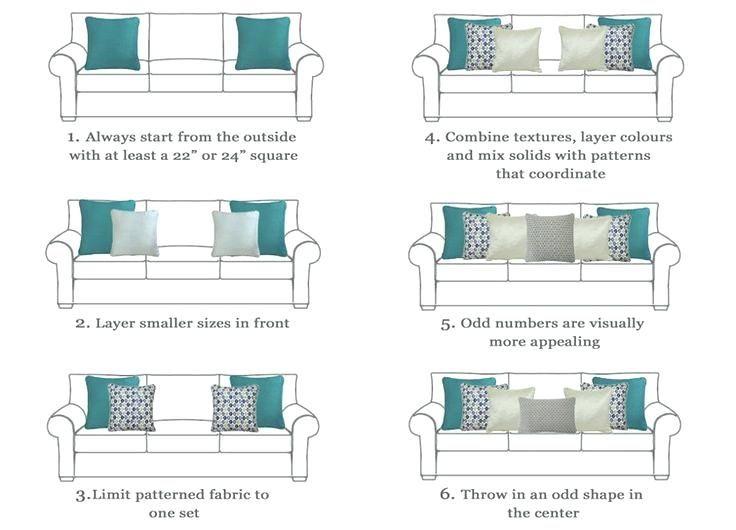 Design Standard Couch Cushion Size Annebeeken