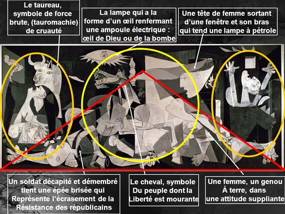 Pablo Picasso Guernica 1937 Analyse Du Tableau