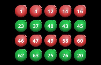 Keno Maroc du Samedi 10 Juin 2017 - Resultat du Tirage 206988 - http://www.resultatloto.co/keno-maroc-du-samedi-10-juin-2017-resultat-du-tirage-206988/