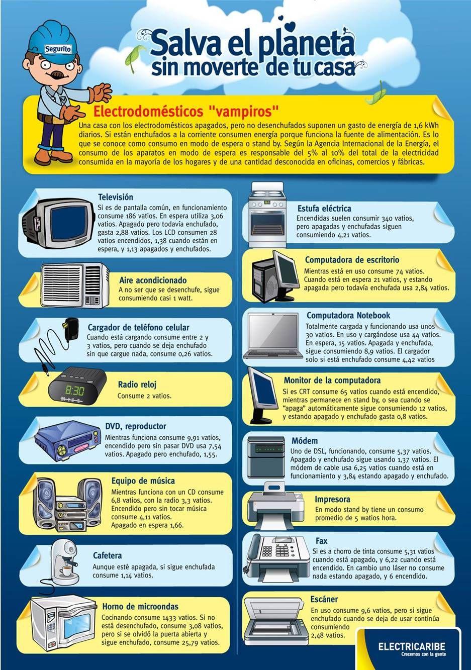 Cuales Son Las Medidas De Electricidad Yahoo Image Search  ~ Medidas Para Ahorrar Energia En Casa