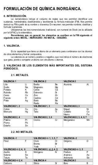 Métodos de separación de mezclas Química Pinterest Chemistry - copy tabla periodica nombre de los grupos