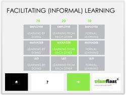 Informeel Leren Tool #TriamFloat - Triamfloat