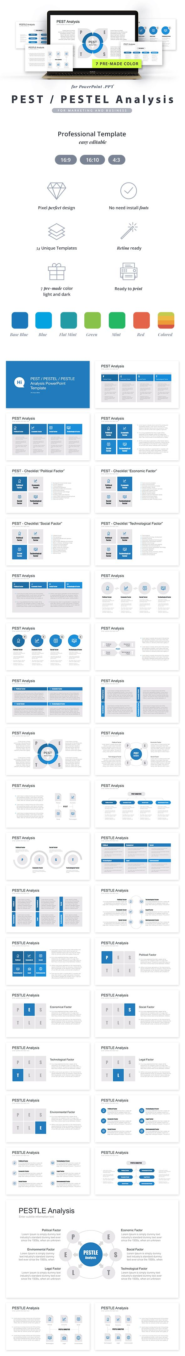 Pest Pestel Pestle Analysis Powerpoint Template  Business