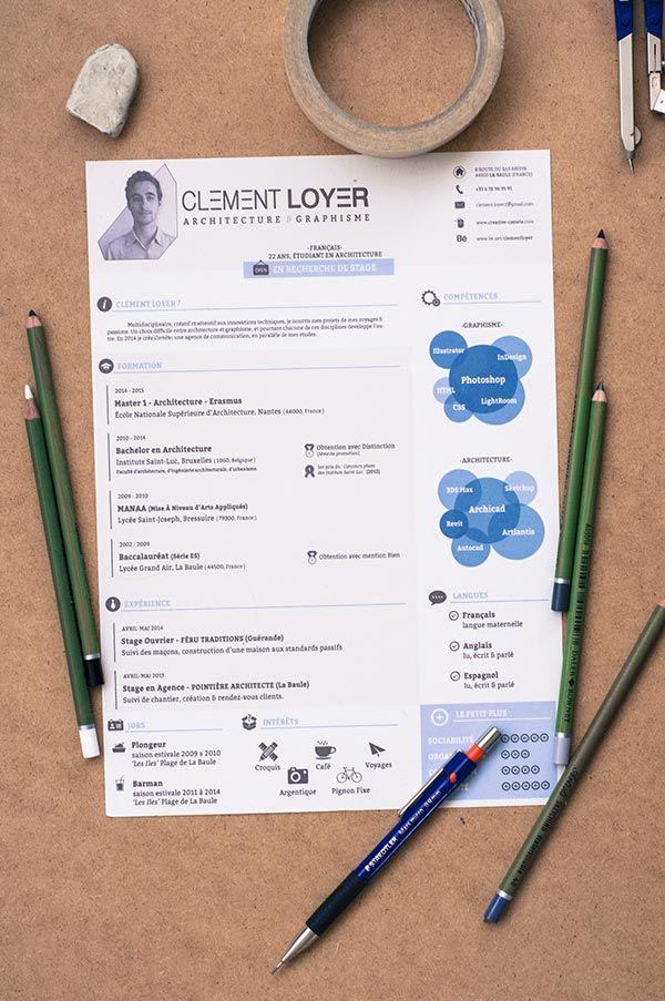 techinque pour faire son cv pdf