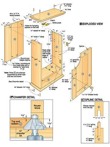 Kitchen Corner Wall Cabinet Plans