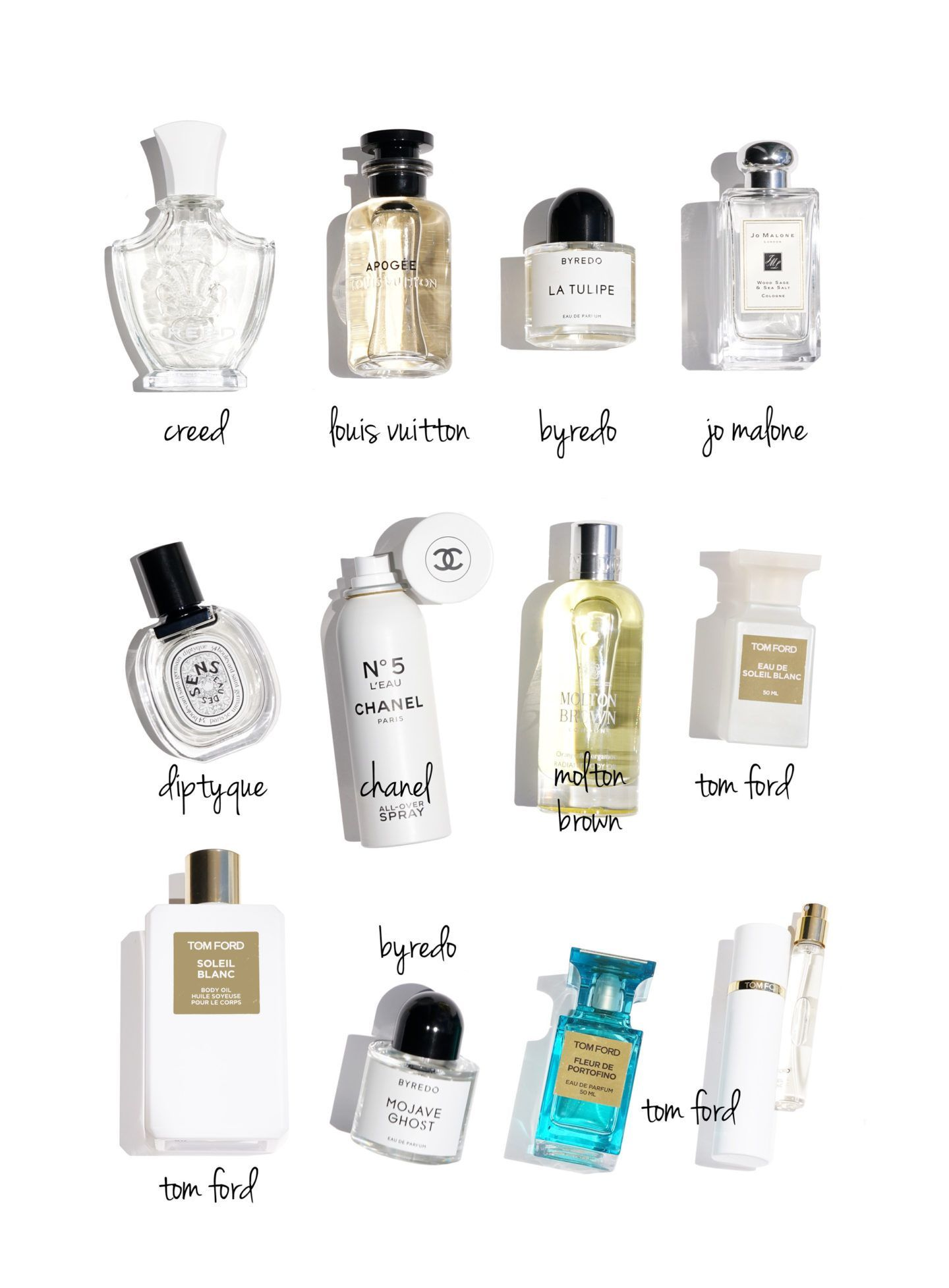 Best Spring Fragrances from Creed, Tom Ford, Byredo and more | The Beauty Look B...