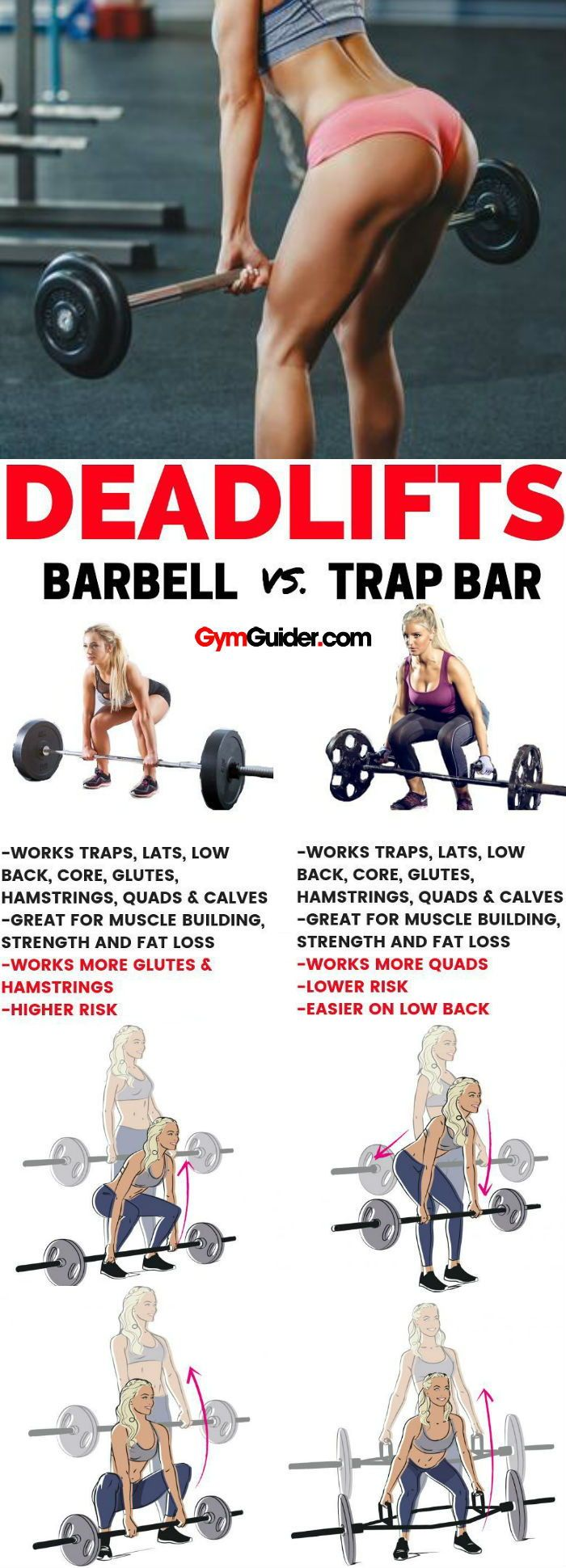 4 Deadlift Variations To Achieve A Banging Body! - GymGuider.com
