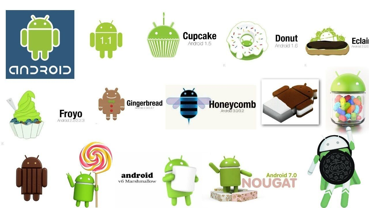 Android Version History Linux Android Sistem Operasi