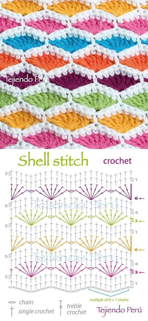 Pin by G Nydia Colon on Tejidos | Pinterest | Crochet, Crochet ...