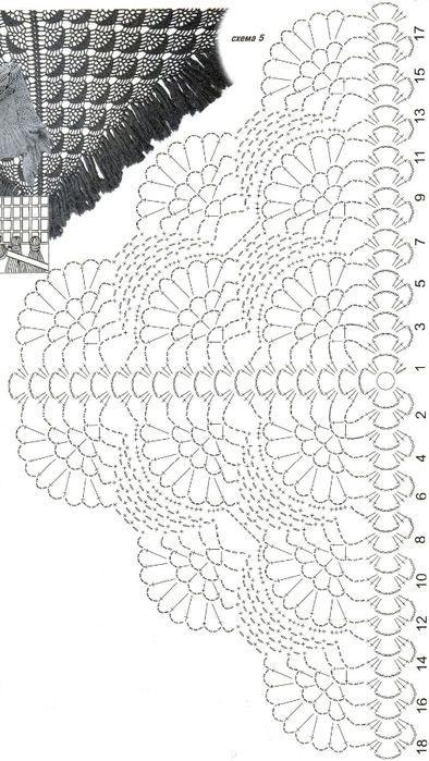 Pin von audrey yerdua auf crochet | Pinterest | Tücher, Schultertuch ...