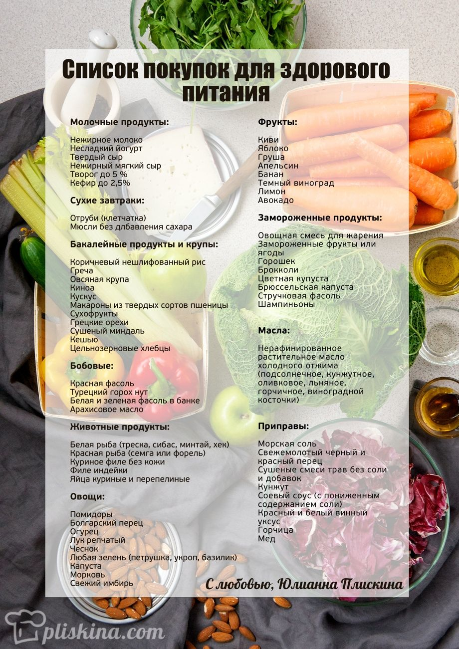 Правильное питание для похудения список продуктов c
