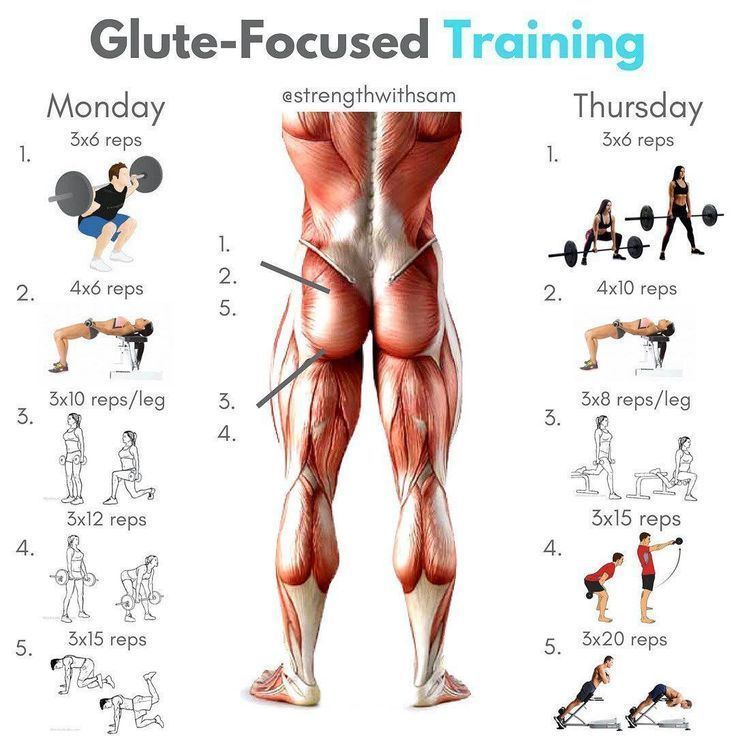 32++ How to work out upper glutes ideas
