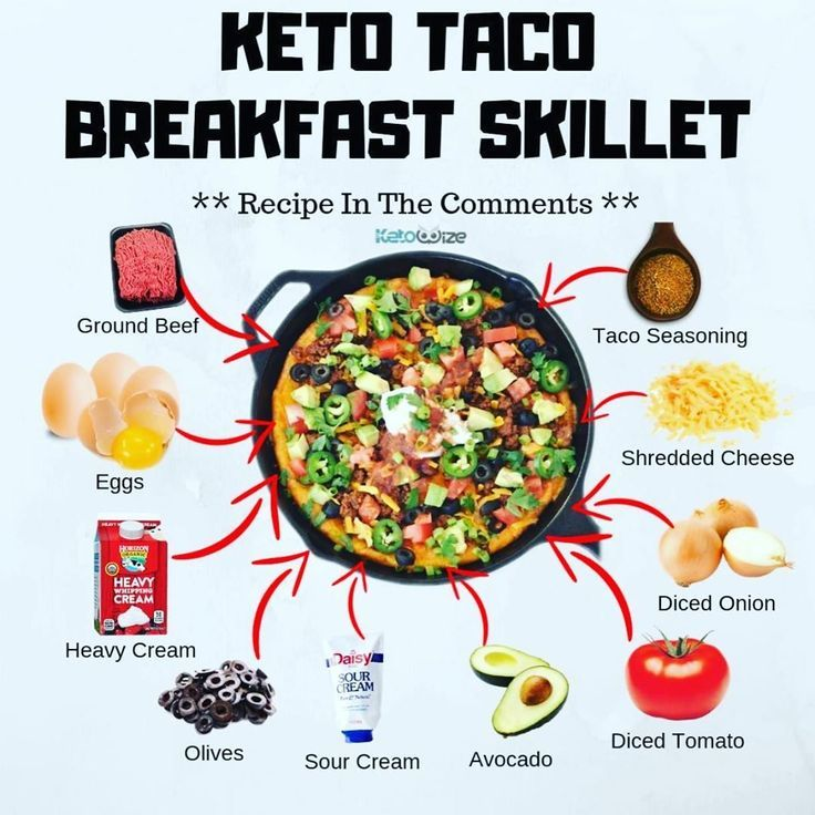 Photo of Looking for simple and tasty keto (very low-carb) recipes? Y…