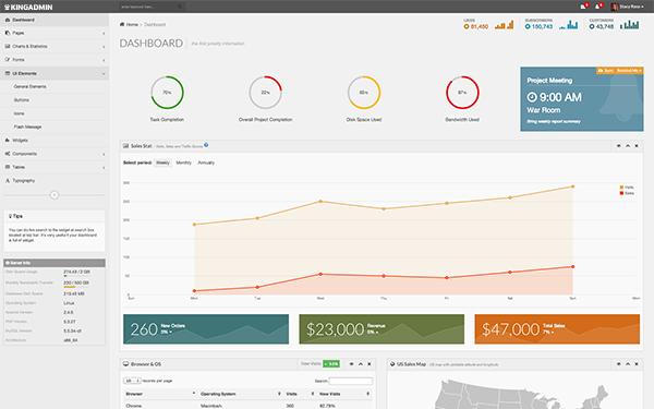 KingAdmin - Responsive Admin Dashboard | dashboard | Pinterest | Ui ux
