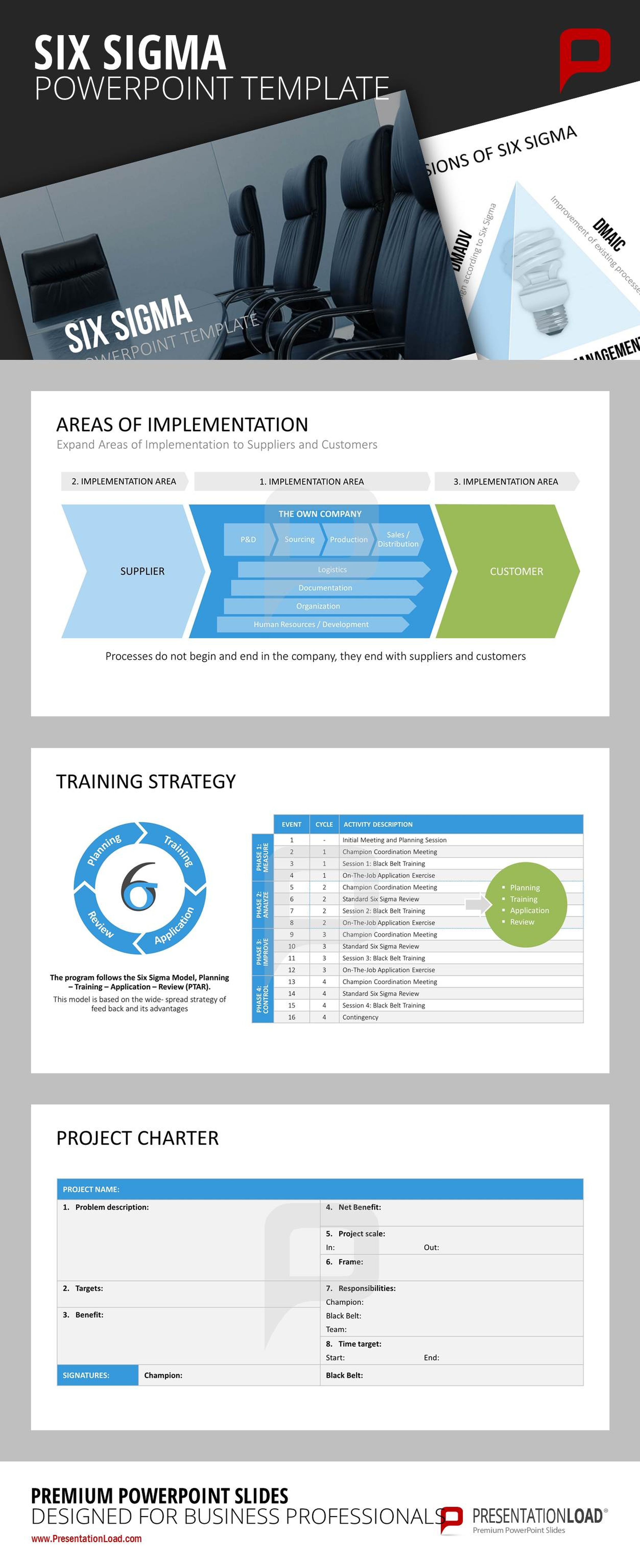 New PowerPoint-Templates: Define, measure, analyze, improve and ...