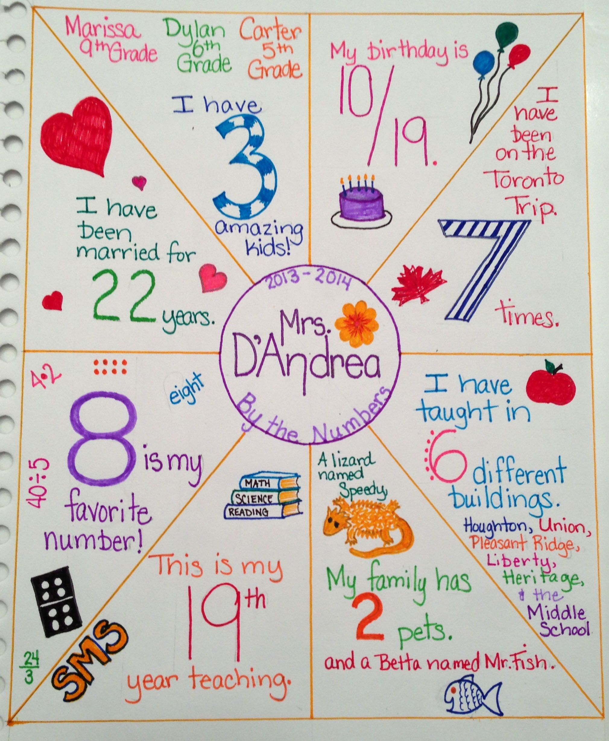 Homework Assignment 1 All About Me With Numbers