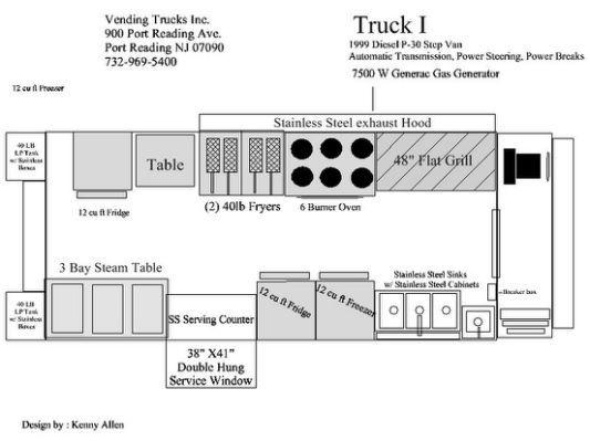 Food Truck Floorplan Trucks
