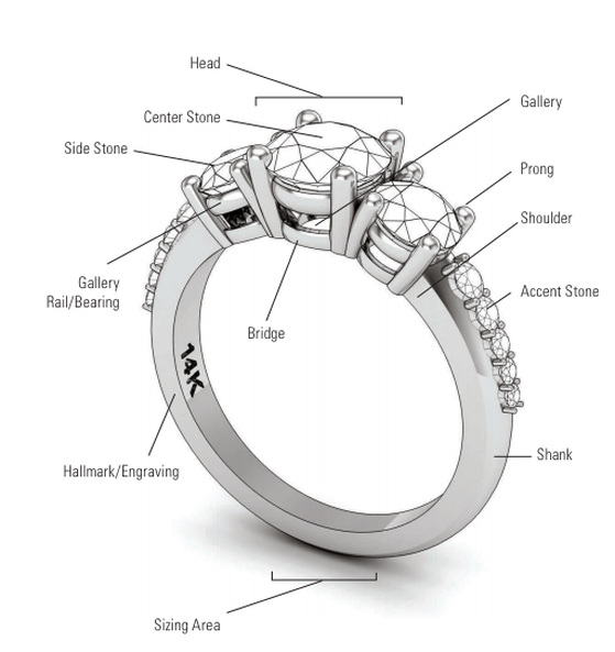 Talk About Your Rings Like A Pro In 2020 Jewelry Drawing
