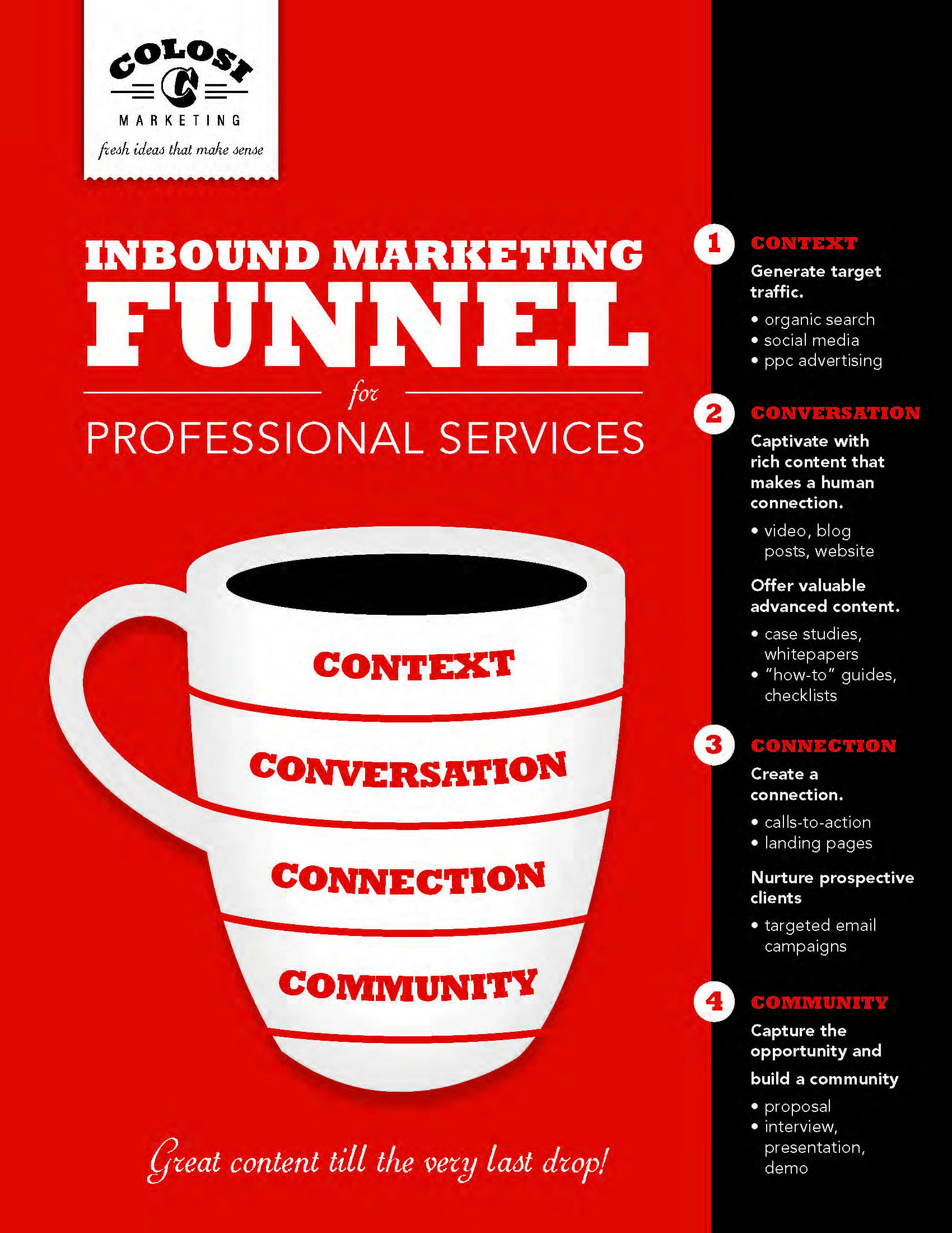 Inbound marketing funnel for professional services