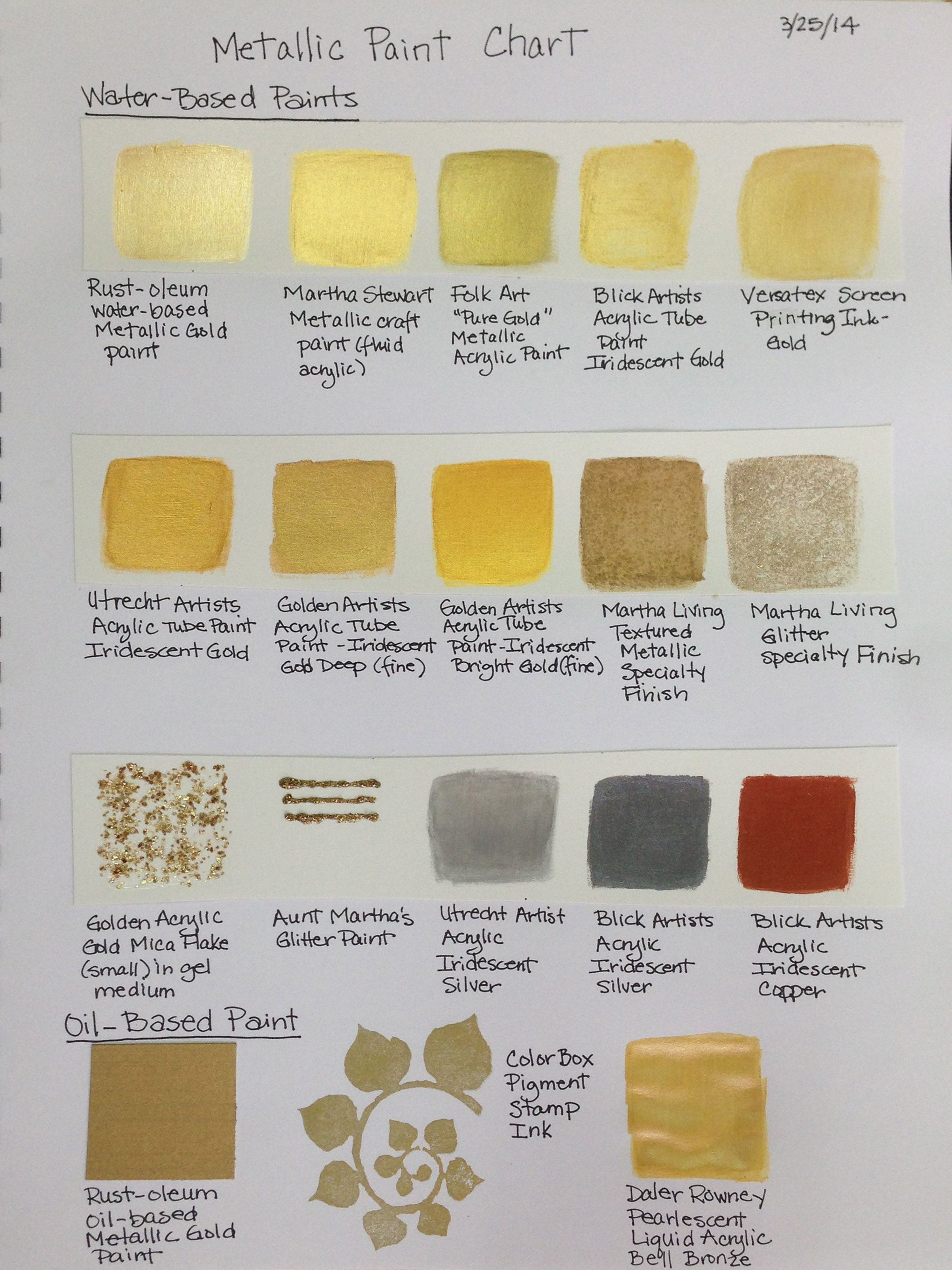 The gold rush of 2014 metallic gold paint paint charts for Color charts for painting walls