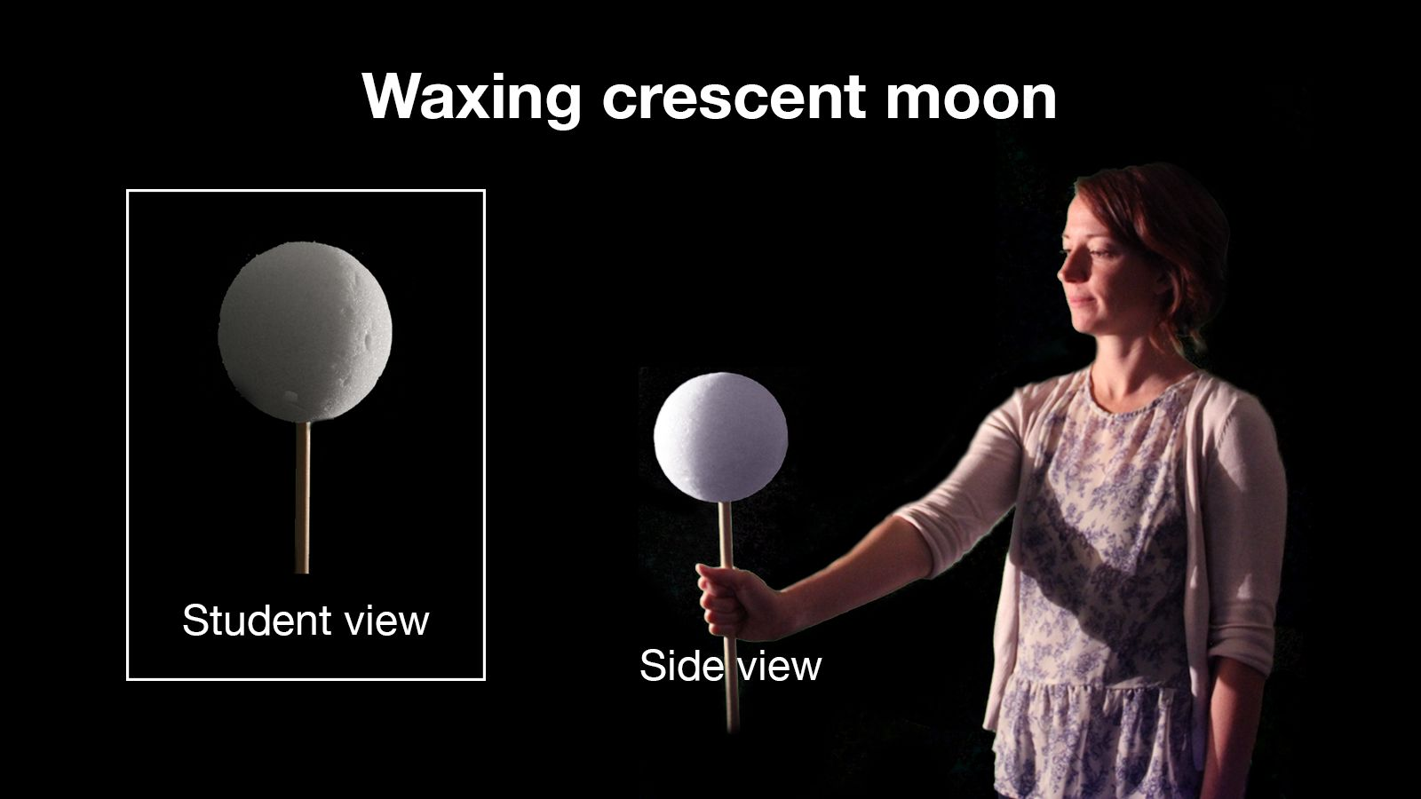 Educator Guide Moon Phases
