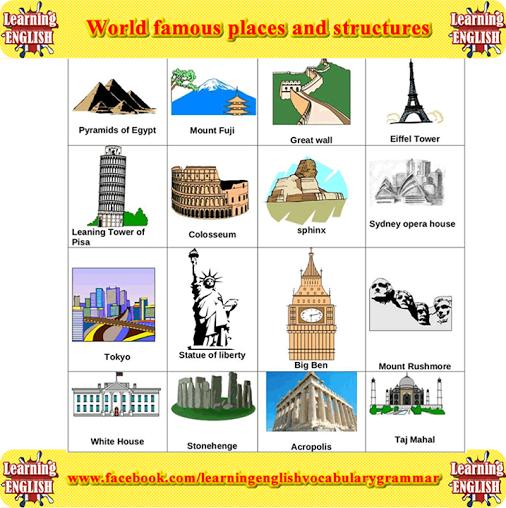 Error 403 Forbidden 1 Clase De Ingles Ingles Infografia