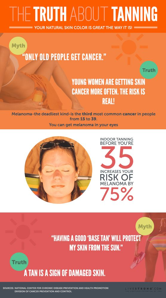 The Truth About Tanning Infographic With Images Best Tanning