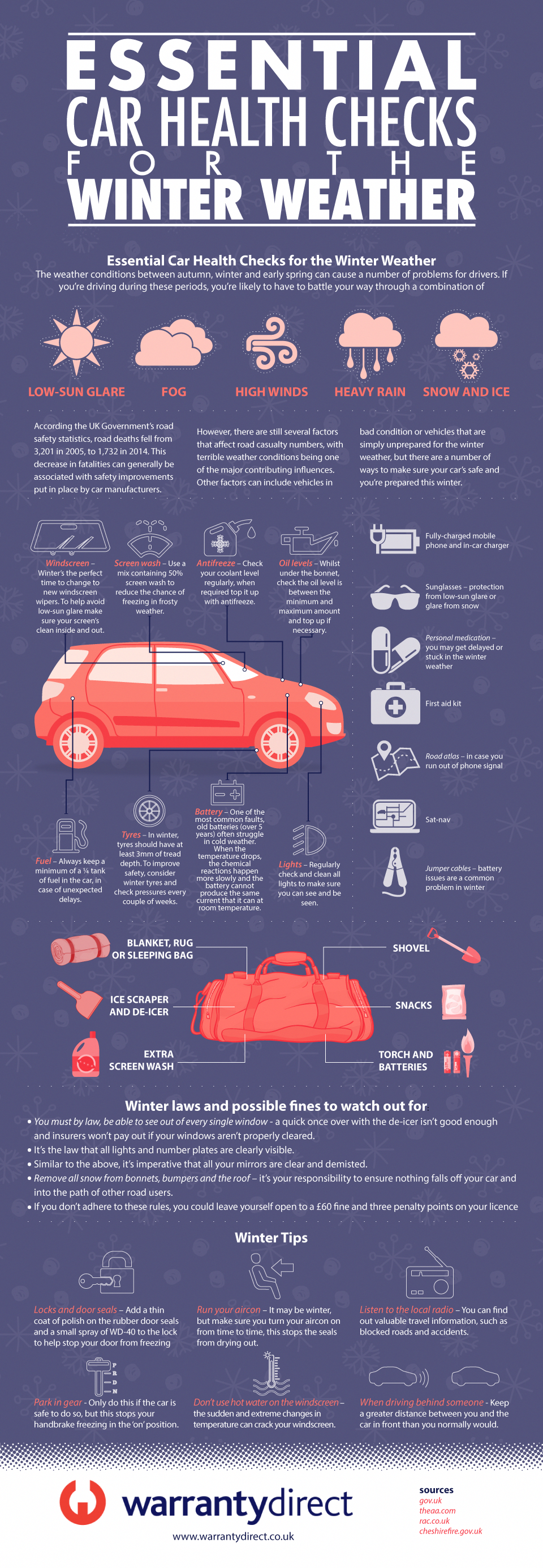 How To Prepare Your Car For The Winters Infographic