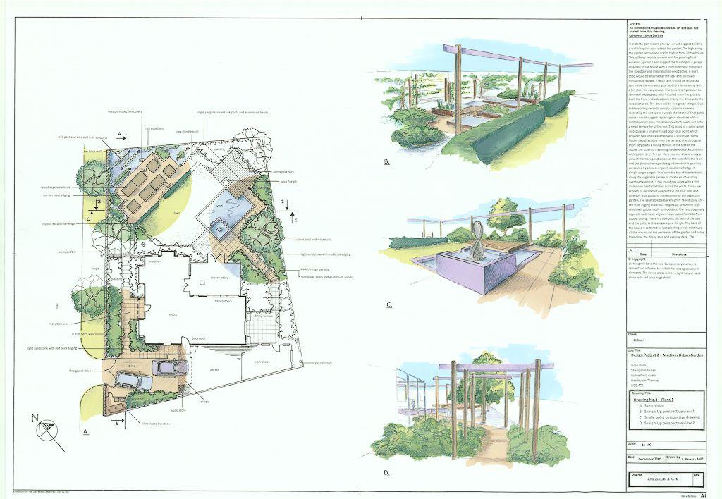 A garden design plan Koncepcje Pinterest Garden Design