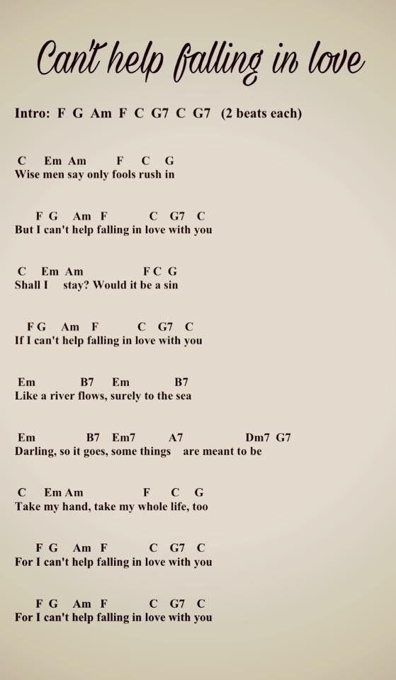Learn To Play The Ukulele Online Ukulele Notatki Muzyczne Teksty Piosenek