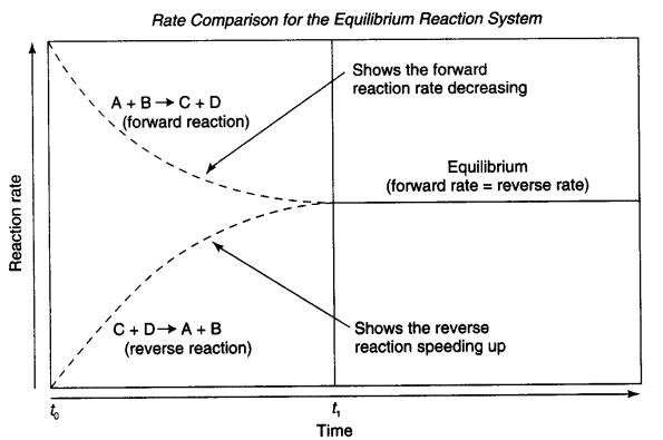 Solubility Curve Worksheet Answer Key - worksheet
