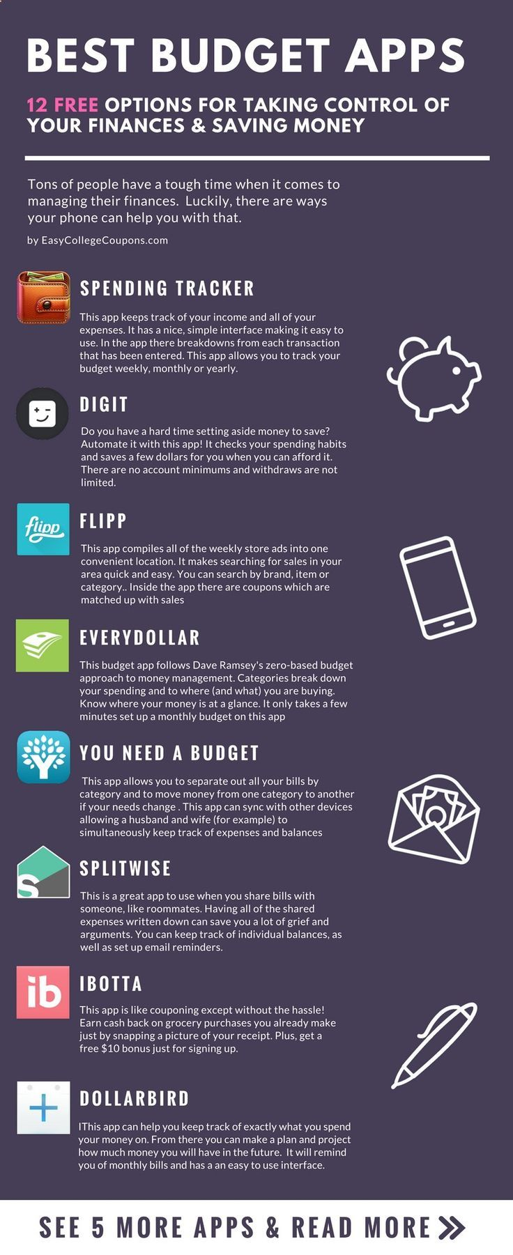 Best Budget Apps iPhone Android Free Personal