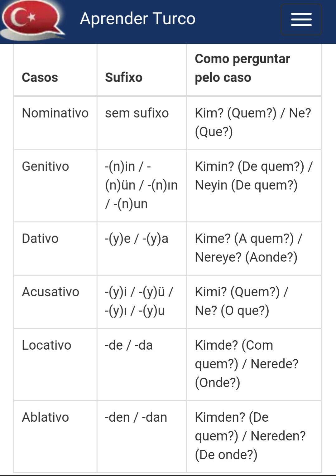 Alguns sufixos do idioma turco.