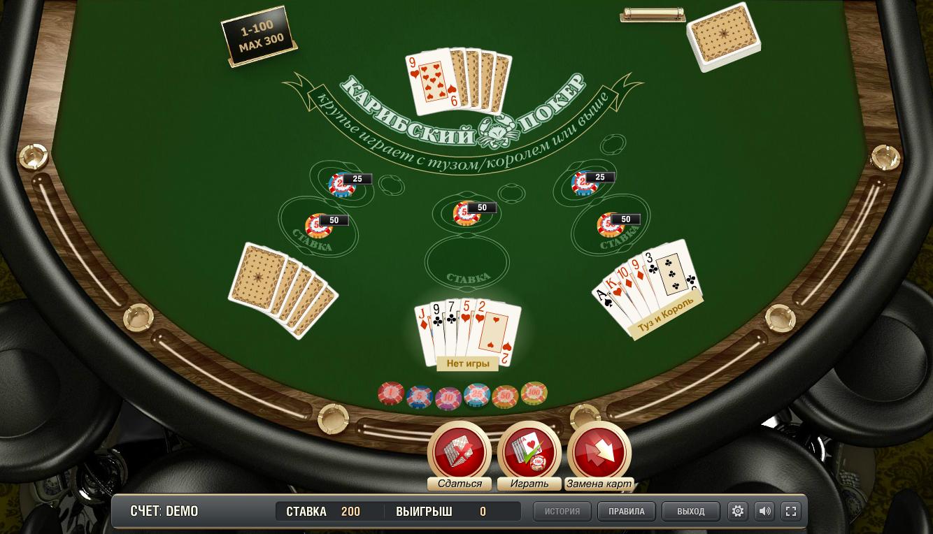 Zabavnye Terminy V Pokere