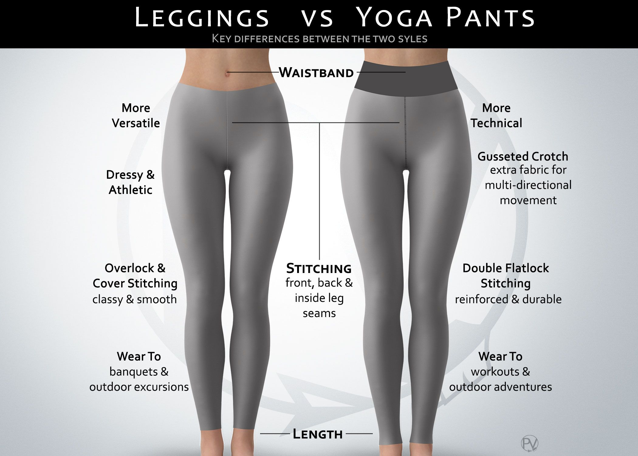 5867955bd83c9 Leggings vs Yoga Pants. | Yoga Pants | Yoga pants, Pants, Workout ...