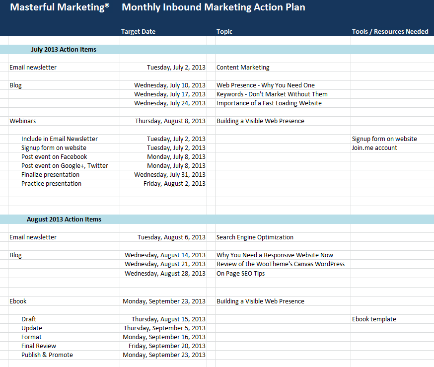Marketing Action Plan Template Why Articles Matter In Seo