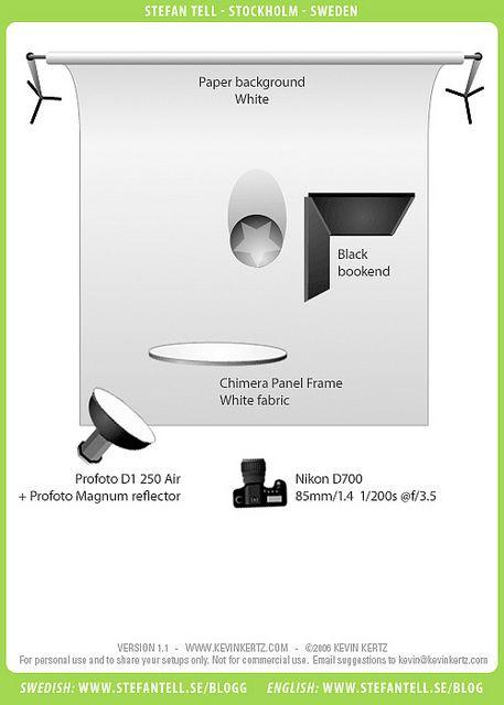Fabulous Studio Lighting Setup Diagram Profoto Magnum Model Portrait Wiring 101 Mentrastrewellnesstrialsorg