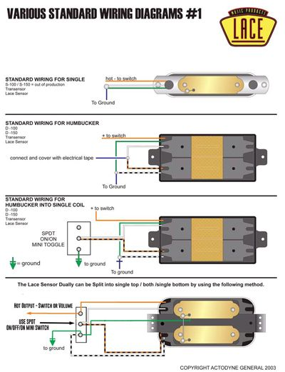 lace alumitone humbucker wiring diagram electric guitar wiring diagram example image | electronics ... lace alumitone deathbucker wiring