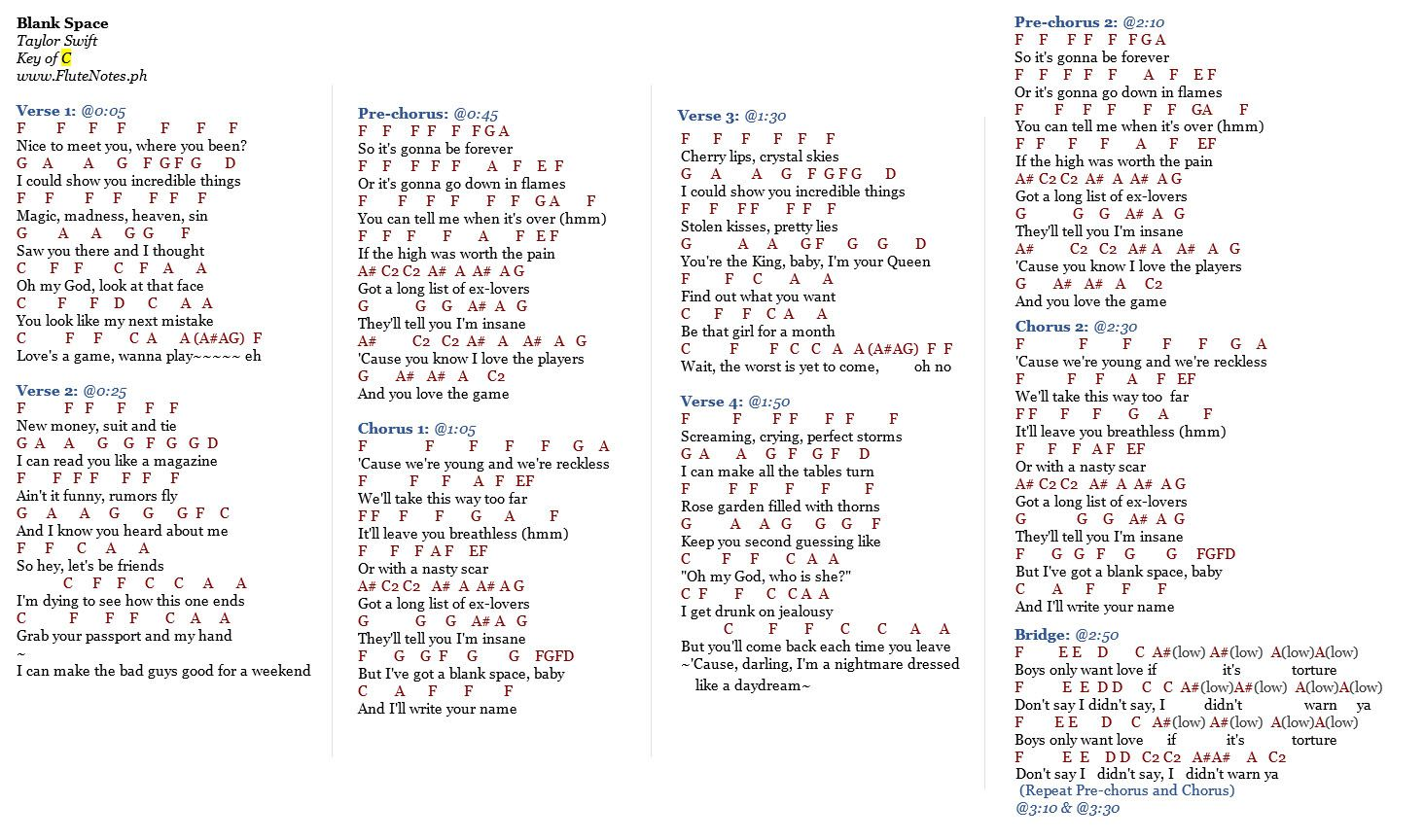 Blank Space Taylor Swift Blank Space Taylor Swift Piano Notes