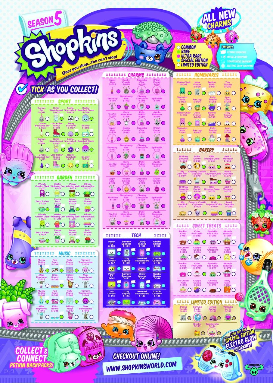 Shopkins Season 5 Checklist Shopkins Shopkins Guide