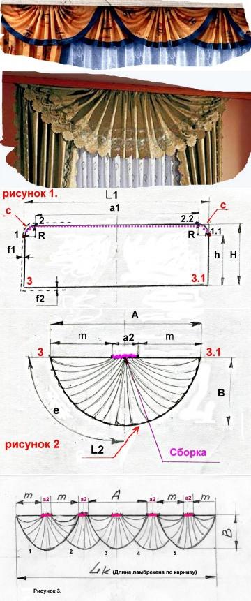 шитье ШТОРЫ, ПОДУШКИ   Cortinas   Pinterest   Cortinas, Cenefas y ...
