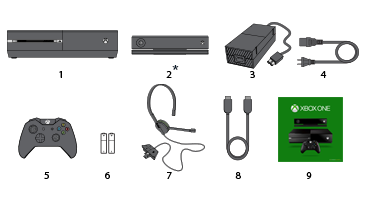 Xbox One Initial Setup Process | Xbox Setup | Setting Up Xbox ...