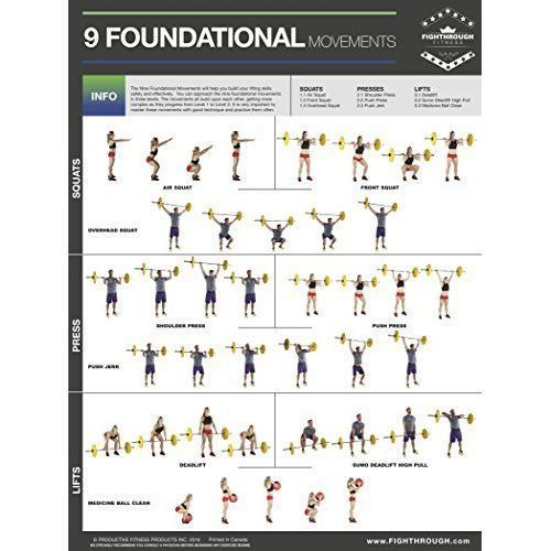 #Bui #Chart #dumbbell #Exercise #kettlebell trainingsplan muskelaufbau #dumbbellexercises