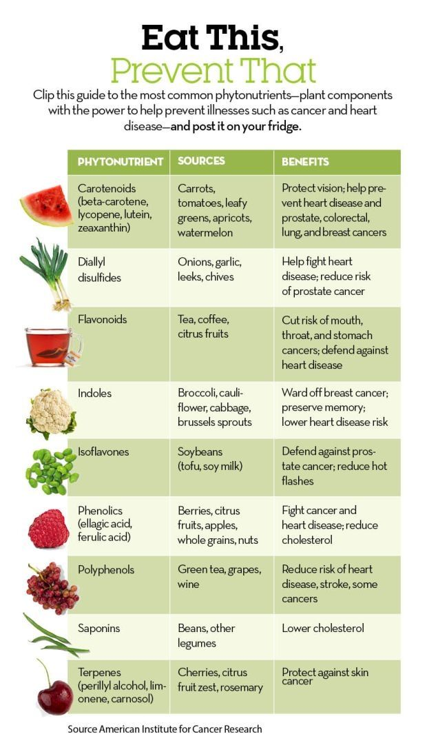 Exactly what you should eat to improve vision, ward off breast cancer, and keep diabetes at bay.