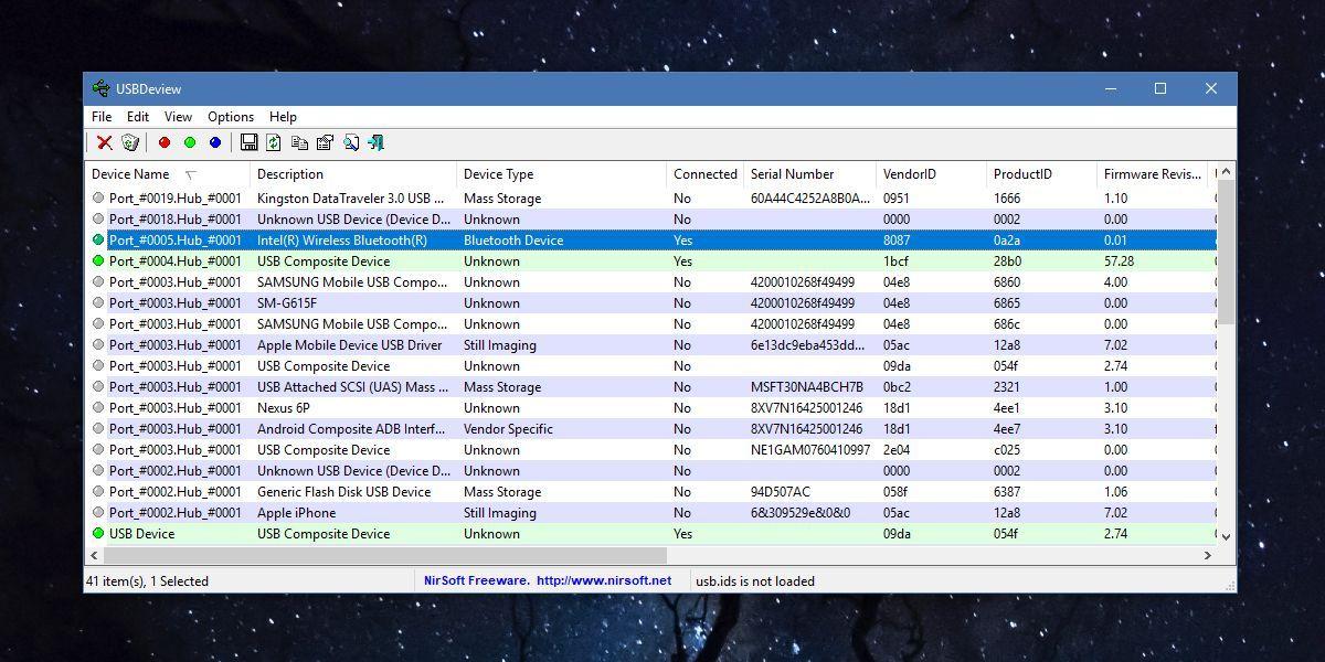 Usb Ports Zurücksetzen Windows 10